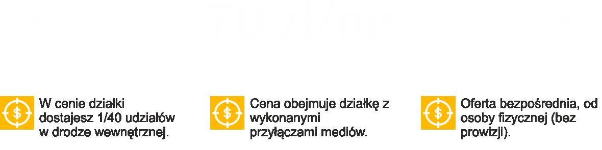 www o działkach